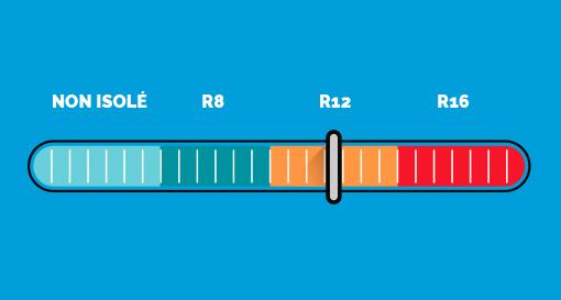 Choisir sa porte de garage. Une porte R16 offre le meilleur facteur isolant