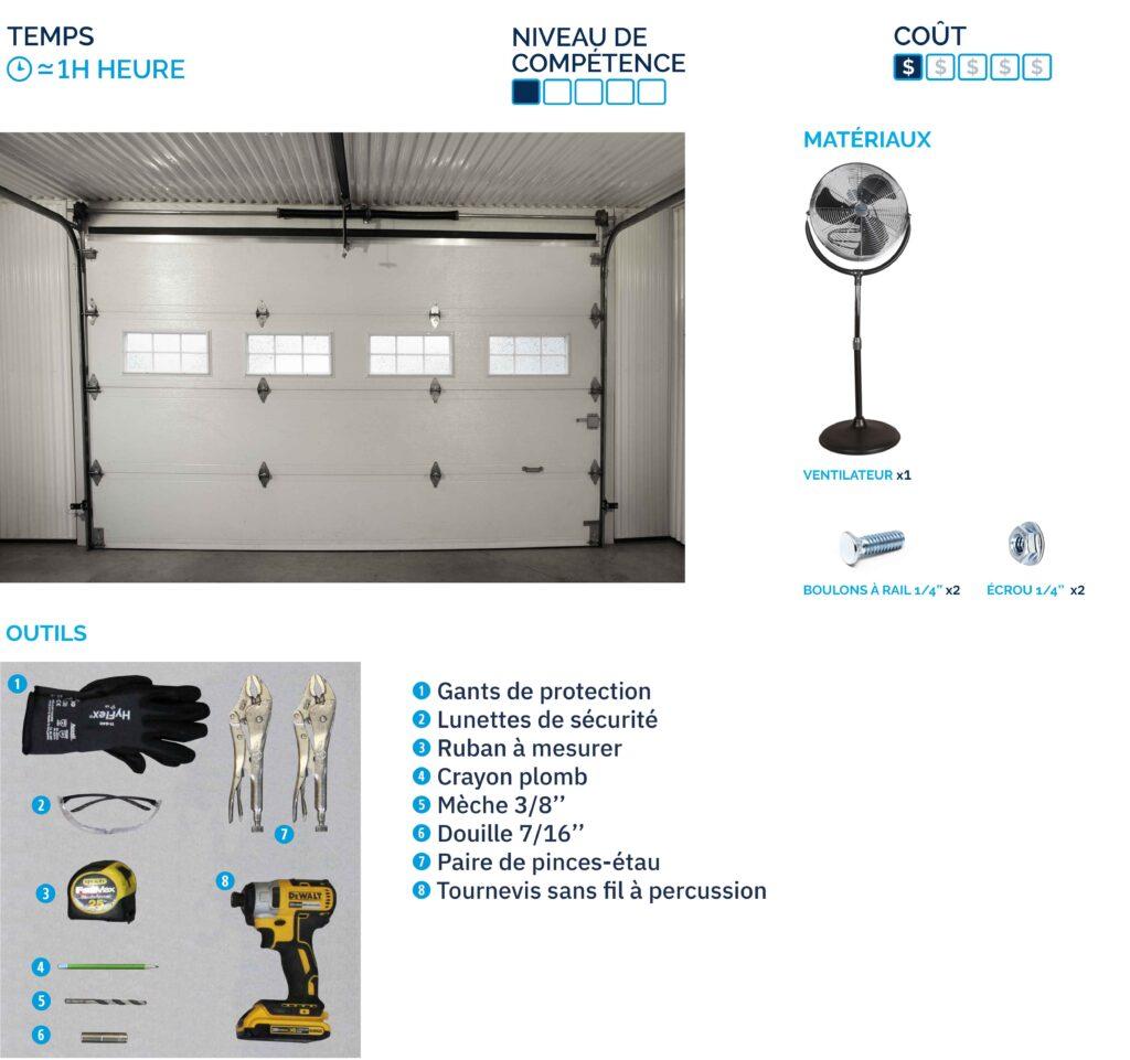 install fr ventilateur